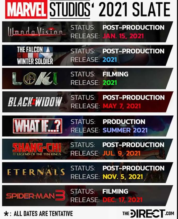 Marvel 2021: Nuevas películas y series en este Universo Cinematográfico