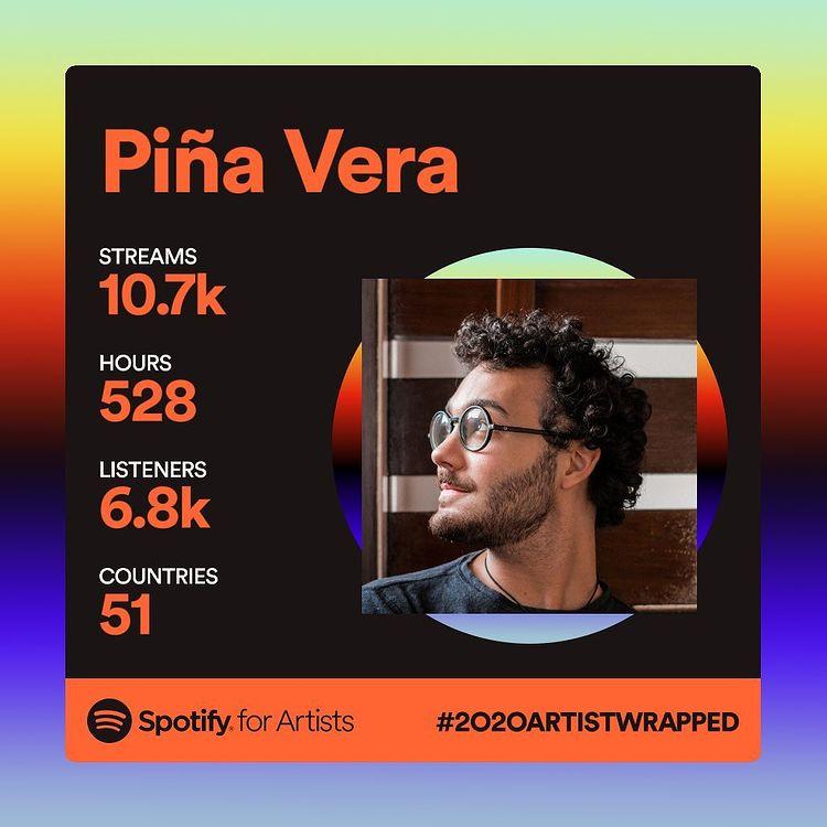 #LoncheraInformativa: Piña Vera #ZEmúsica #TeenMusic